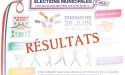 Résultats Elections municipales 2020